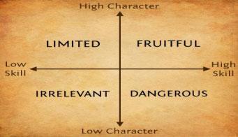Discipleship-matrix
